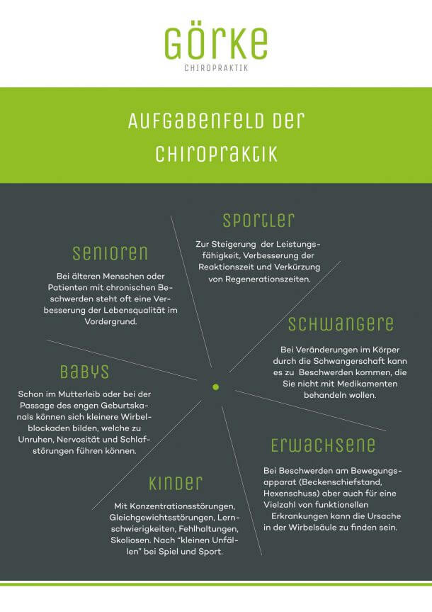 Goerke Chiropraktik