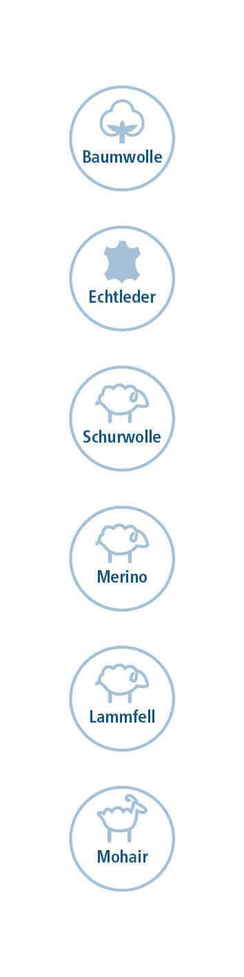 Katalog-Relaunch Neupositionierung Avena-Versand_Marken